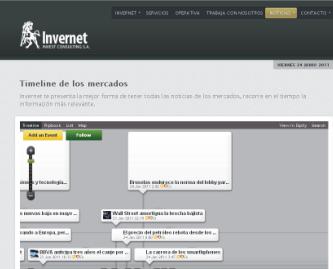 invernet_mercados